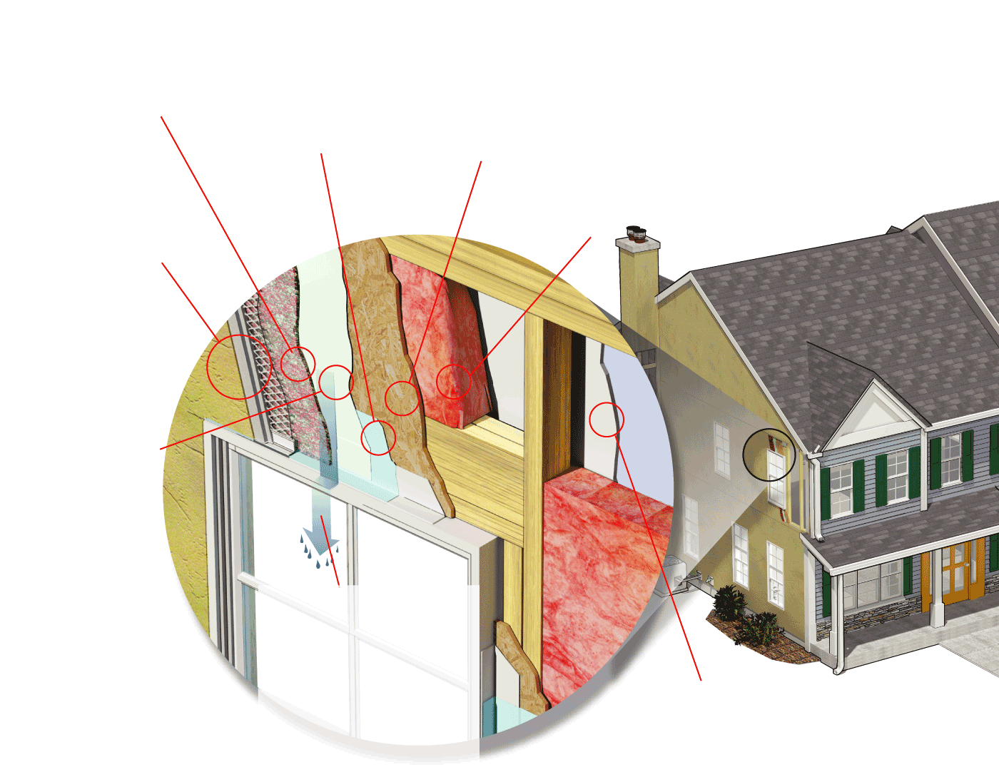 How water intrusion in new homes turns American dreams to